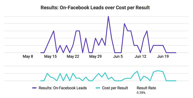 Digital-Advertising-Lead-Gen-image